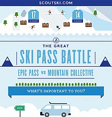 Epic Pass vs Mountain Collective